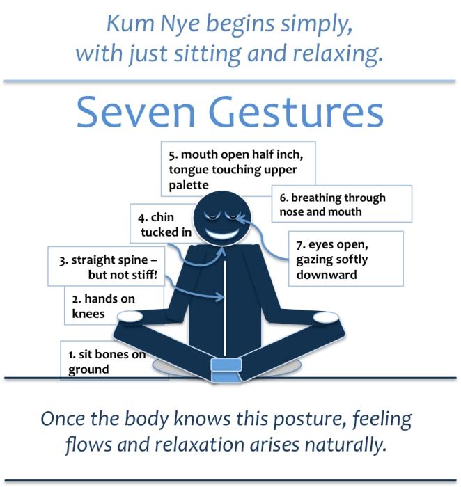 Seven Gestures (blue)